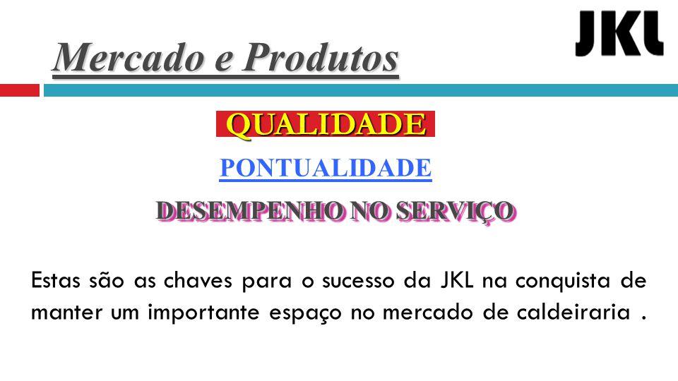 Mercado e Produtos QUALIDADE PONTUALIDADE DESEMPENHO NO SERVIÇO