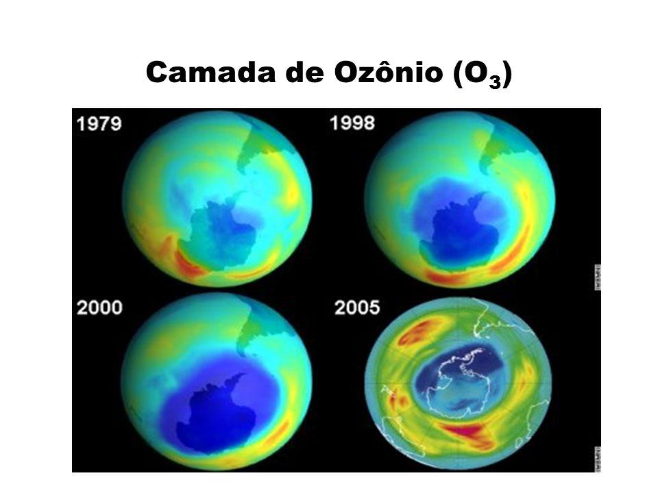 Camada de Ozônio (O3)