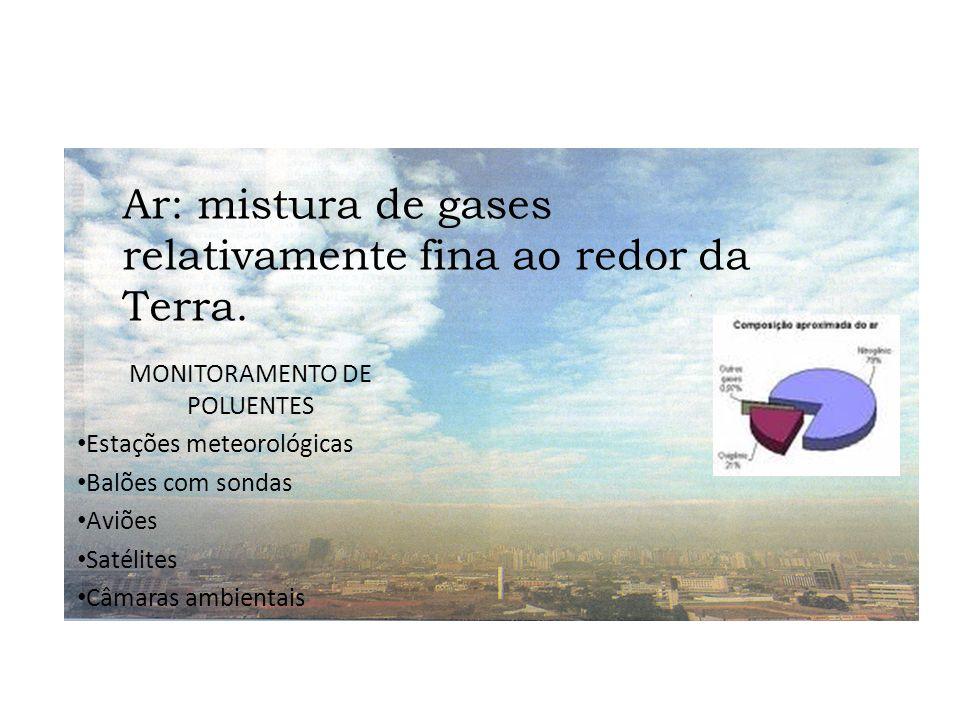 MONITORAMENTO DE POLUENTES