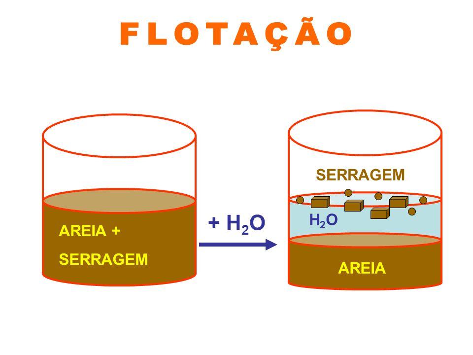 FLOTAÇÃO SERRAGEM + H2O H2O AREIA + SERRAGEM AREIA