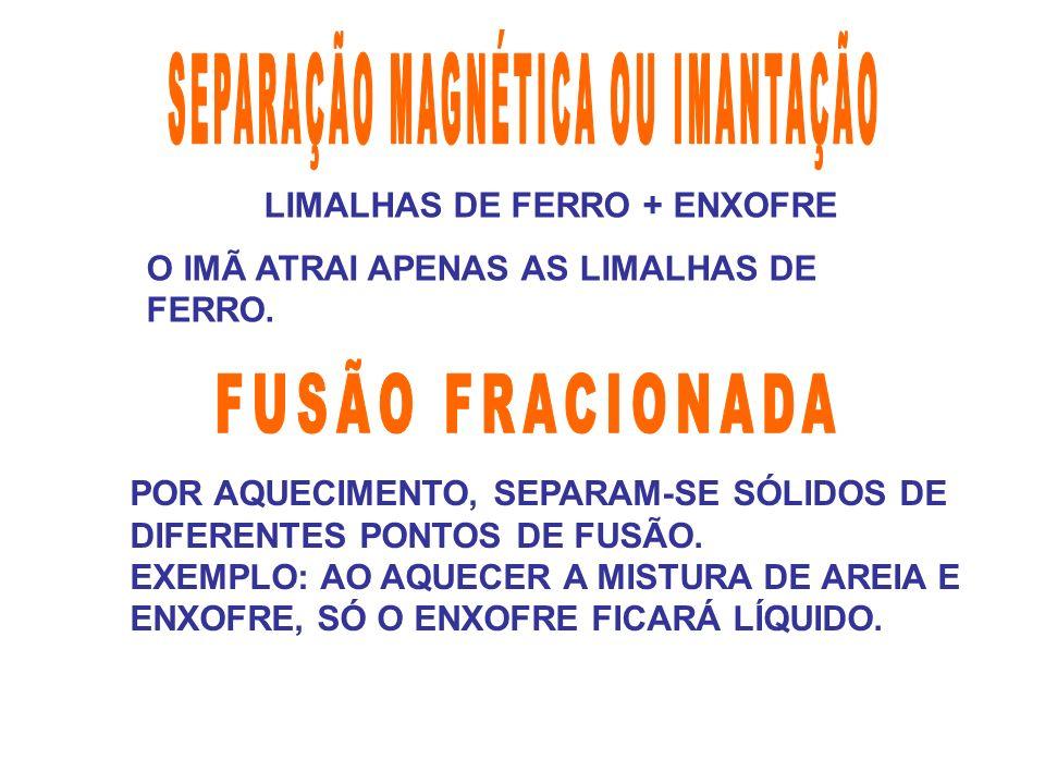 LIMALHAS DE FERRO + ENXOFRE
