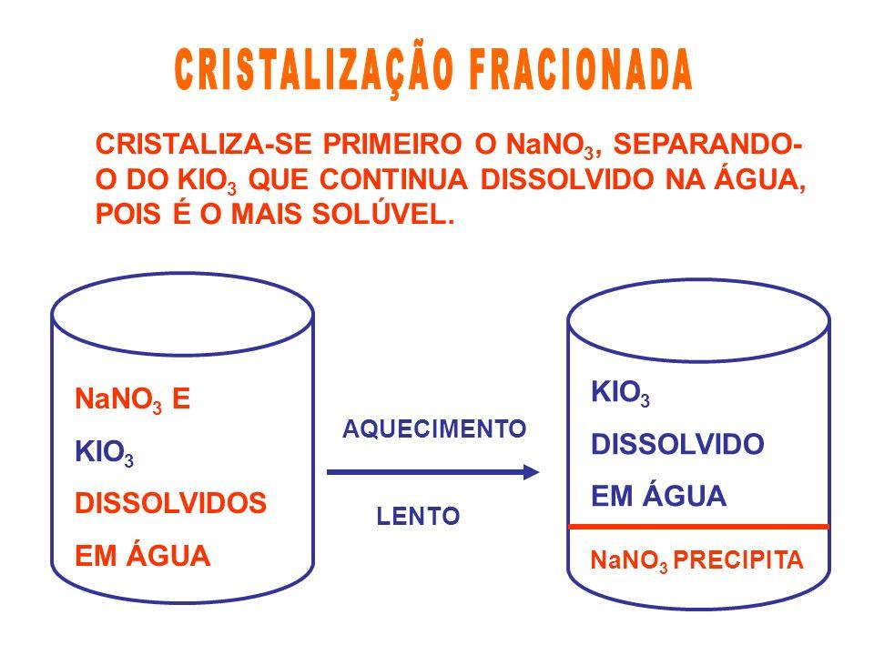 CRISTALIZAÇÃO FRACIONADA