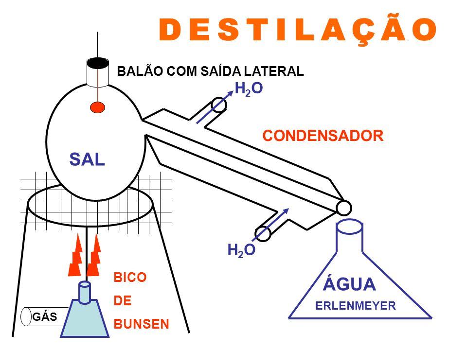 DESTILAÇÃO SAL ÁGUA H2O CONDENSADOR H2O BALÃO COM SAÍDA LATERAL BICO