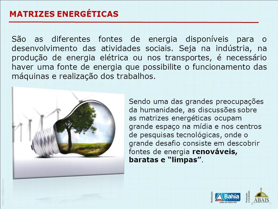 MATRIZES ENERGÉTICAS