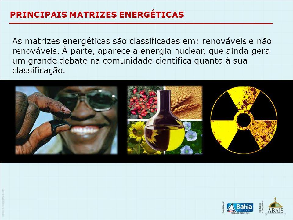 PRINCIPAIS MATRIZES ENERGÉTICAS