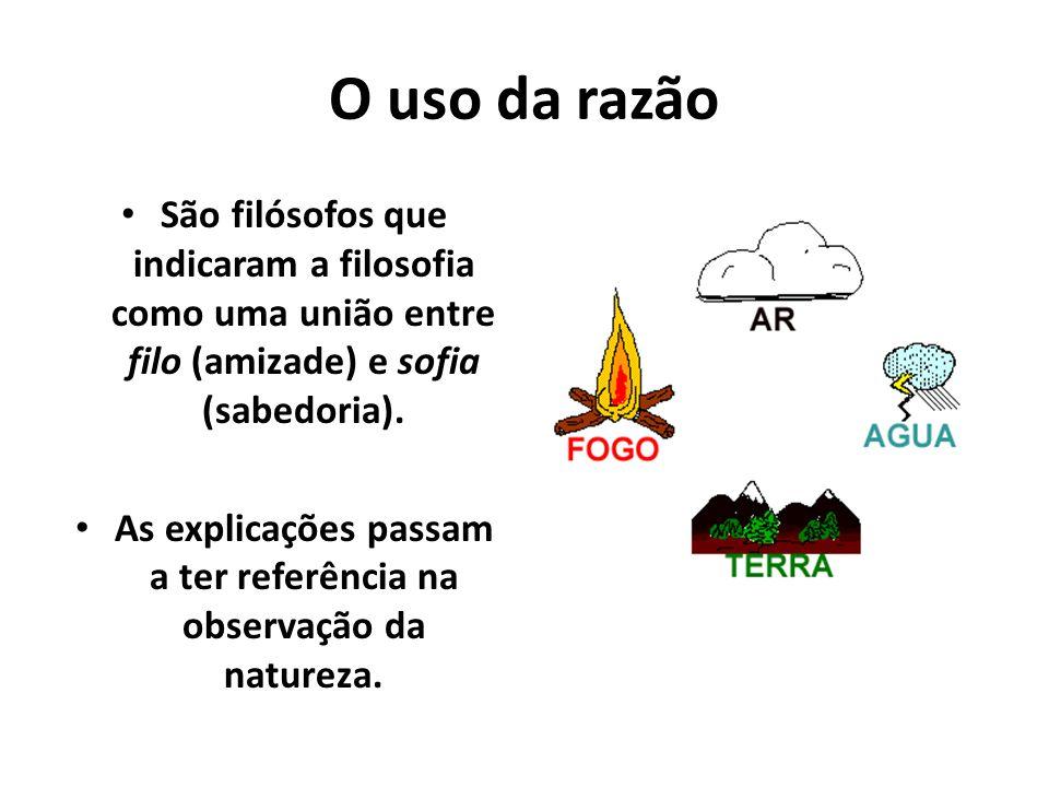 As explicações passam a ter referência na observação da natureza.
