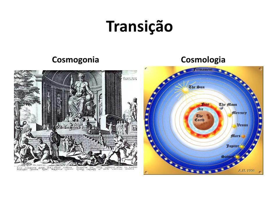 Transição Cosmogonia Cosmologia