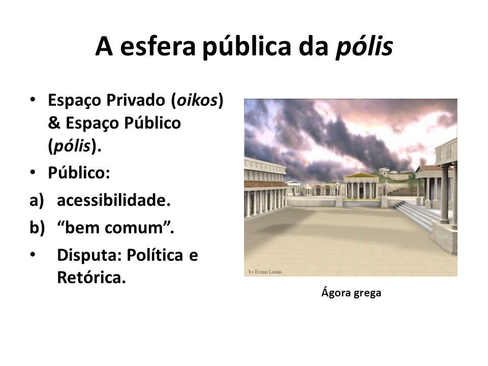 A esfera pública da pólis