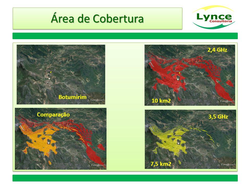 Área de Cobertura 2,4 GHz Botumirim 10 km2 Comparação 3,5 GHz 7,5 km2