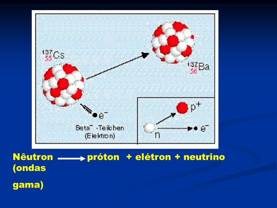 Nêutron próton + elétron + neutrino (ondas