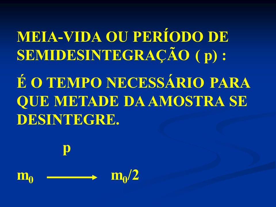 MEIA-VIDA OU PERÍODO DE SEMIDESINTEGRAÇÃO ( p) :