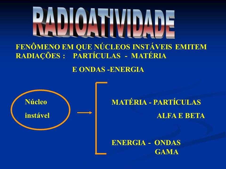 RADIOATIVIDADE FENÔMENO EM QUE NÚCLEOS INSTÁVEIS EMITEM RADIAÇÕES : PARTÍCULAS - MATÉRIA. E ONDAS -ENERGIA.