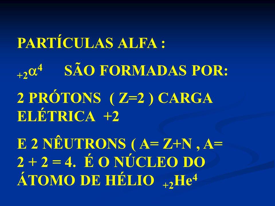 PARTÍCULAS ALFA : +24 SÃO FORMADAS POR: 2 PRÓTONS ( Z=2 ) CARGA ELÉTRICA +2.