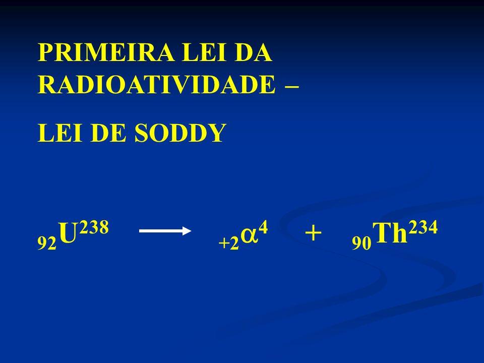 PRIMEIRA LEI DA RADIOATIVIDADE –