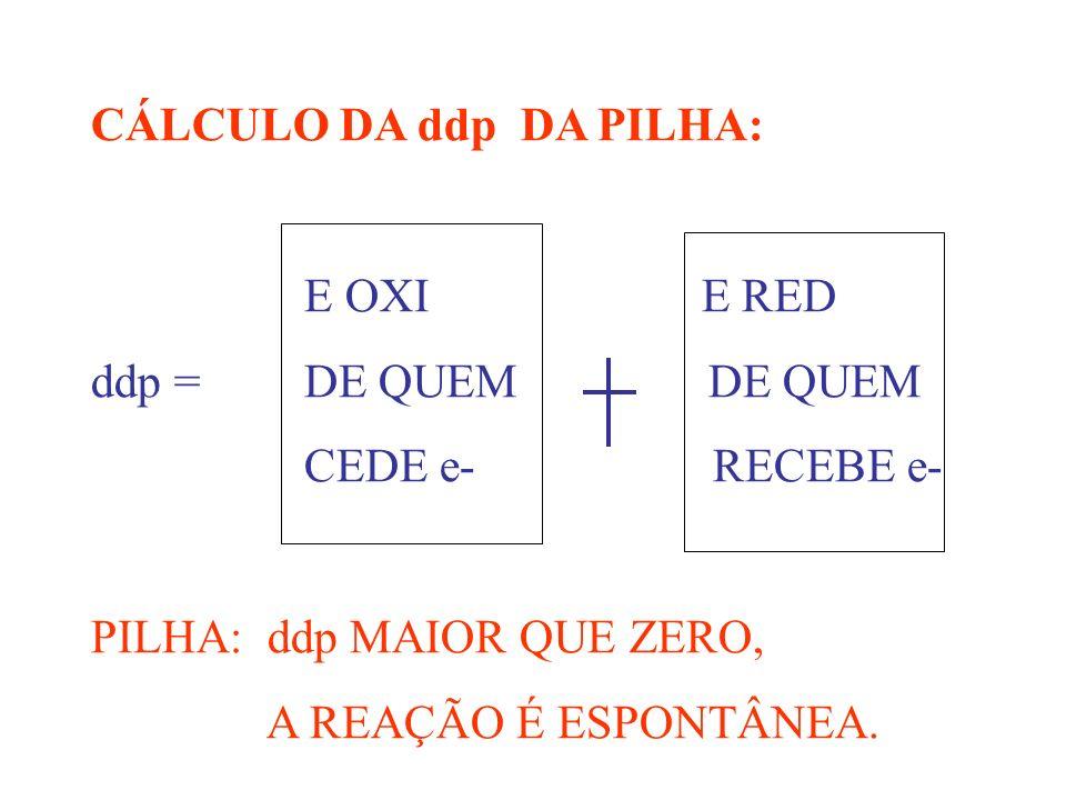 CÁLCULO DA ddp DA PILHA: