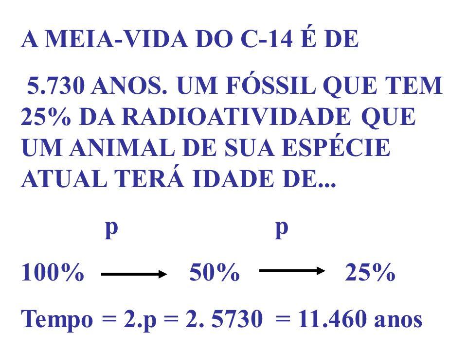 A MEIA-VIDA DO C-14 É DE 5.730 ANOS. UM FÓSSIL QUE TEM 25% DA RADIOATIVIDADE QUE UM ANIMAL DE SUA ESPÉCIE ATUAL TERÁ IDADE DE...