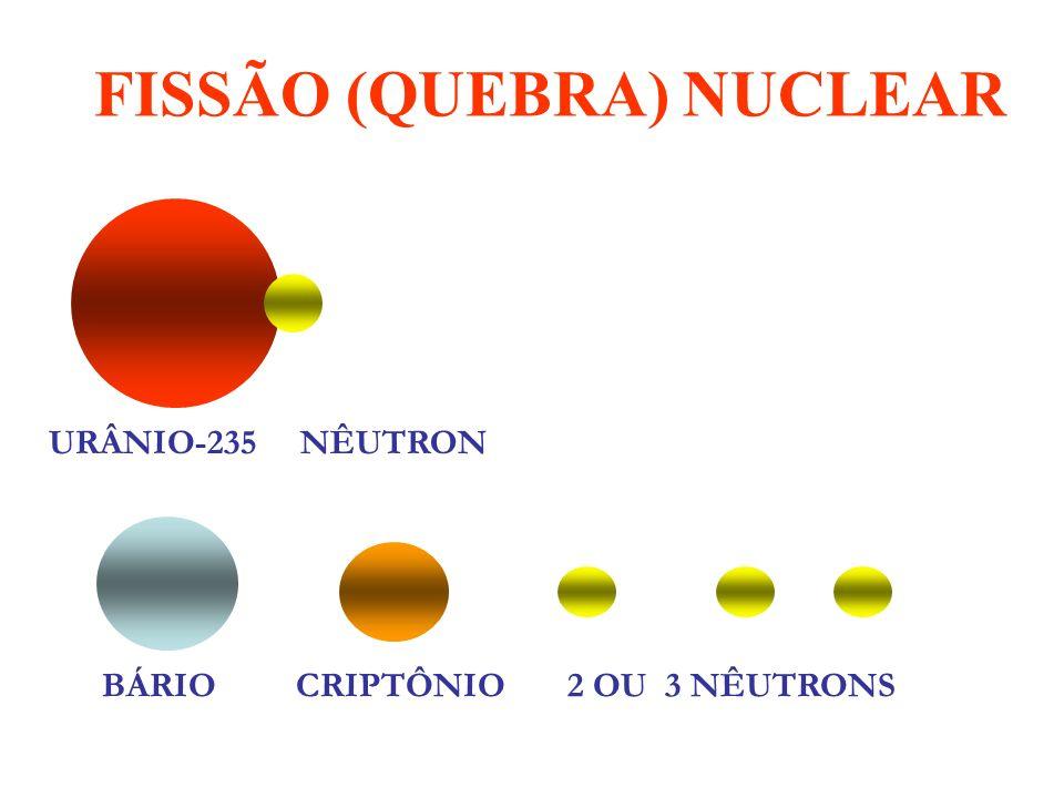 FISSÃO (QUEBRA) NUCLEAR
