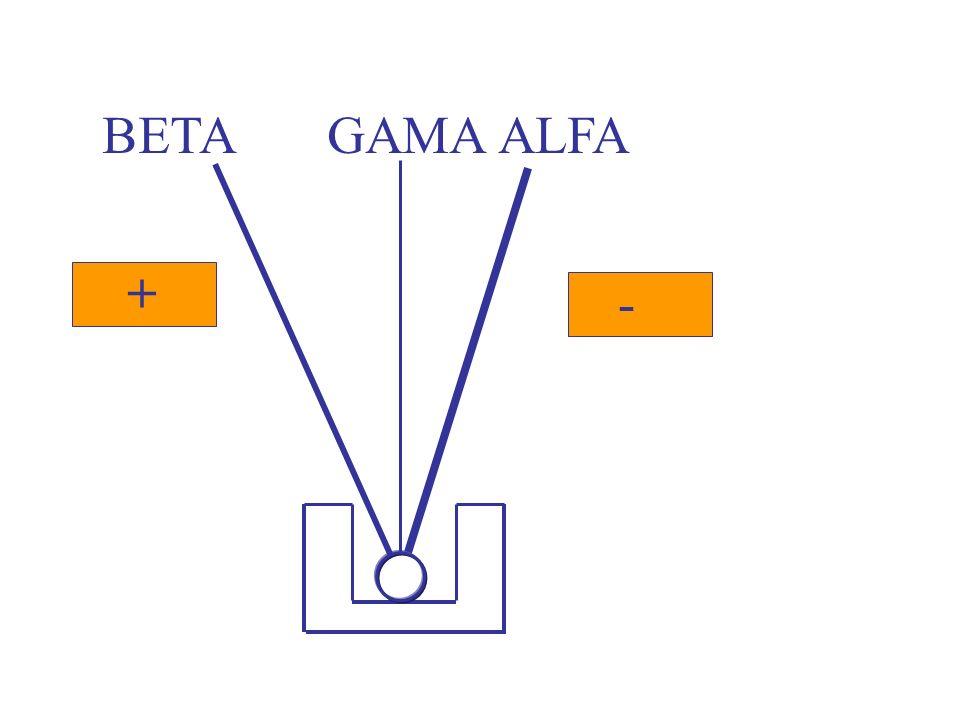 BETA GAMA ALFA + -