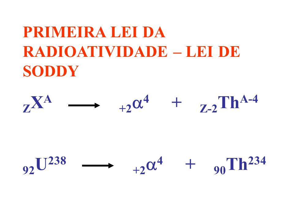 PRIMEIRA LEI DA RADIOATIVIDADE – LEI DE SODDY