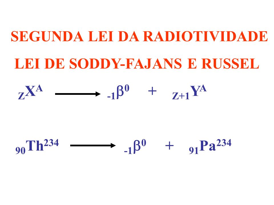 SEGUNDA LEI DA RADIOTIVIDADE