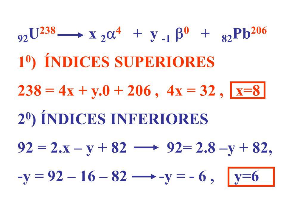 92U238 x 24 + y -1 0 + 82Pb206 10) ÍNDICES SUPERIORES. 238 = 4x + y.0 + 206 , 4x = 32 , x=8.