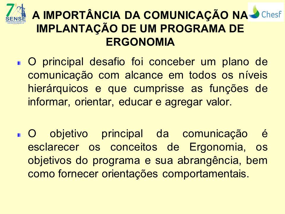 A IMPORTÂNCIA DA COMUNICAÇÃO NA IMPLANTAÇÃO DE UM PROGRAMA DE ERGONOMIA