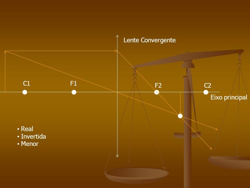 Lente Convergente Eixo principal C1 F1 F2 C2 Real Invertida Menor