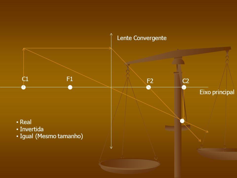 Lente Convergente Eixo principal C1 F1 F2 C2 Real Invertida Igual (Mesmo tamanho)
