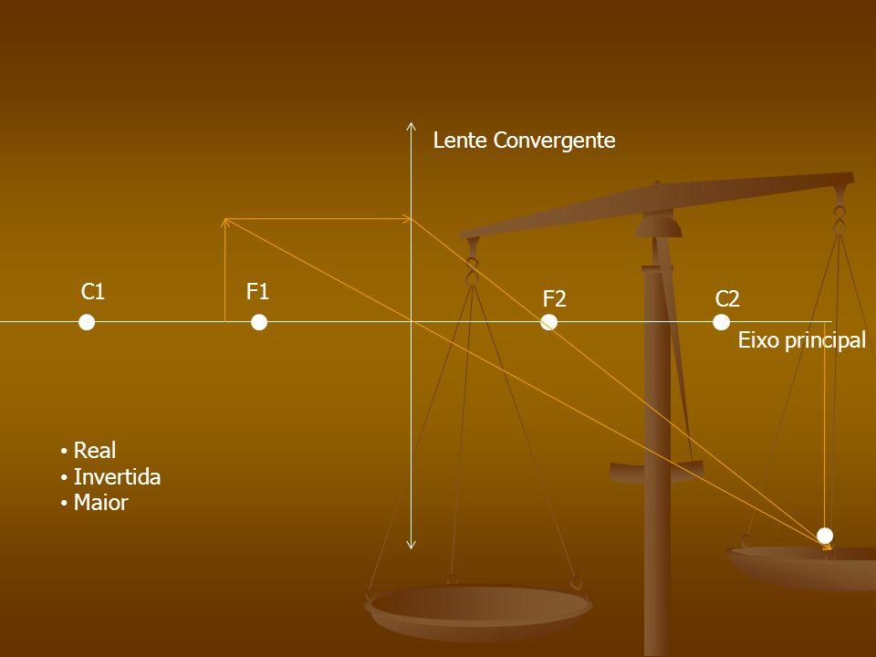 Lente Convergente Eixo principal C1 F1 F2 C2 Real Invertida Maior