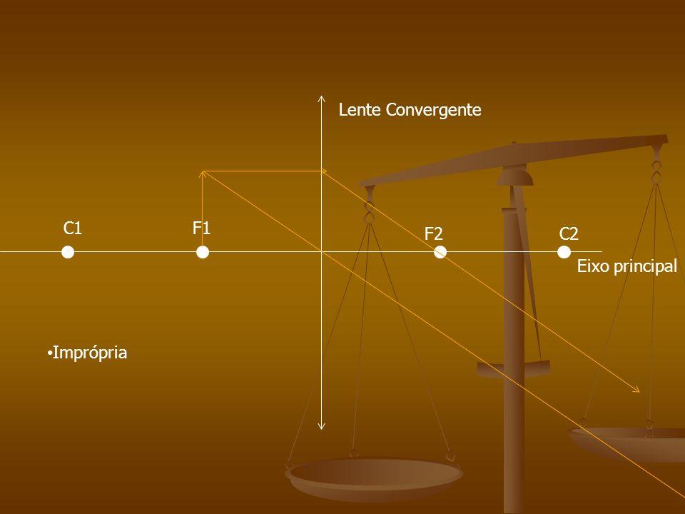 Lente Convergente Eixo principal C1 F1 F2 C2 Imprópria