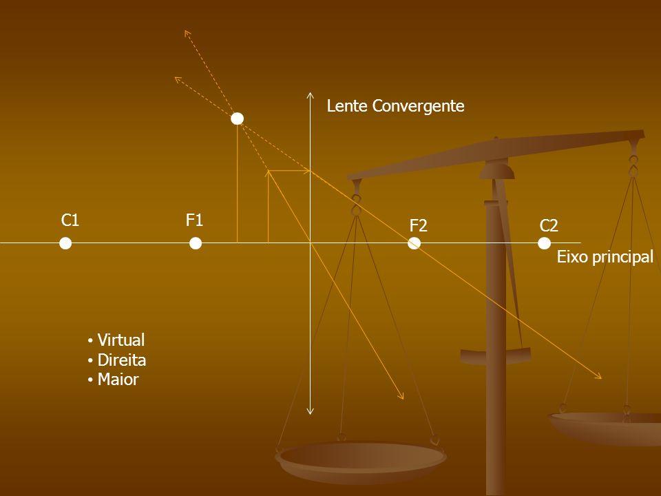 Lente Convergente Eixo principal C1 F1 F2 C2 Virtual Direita Maior