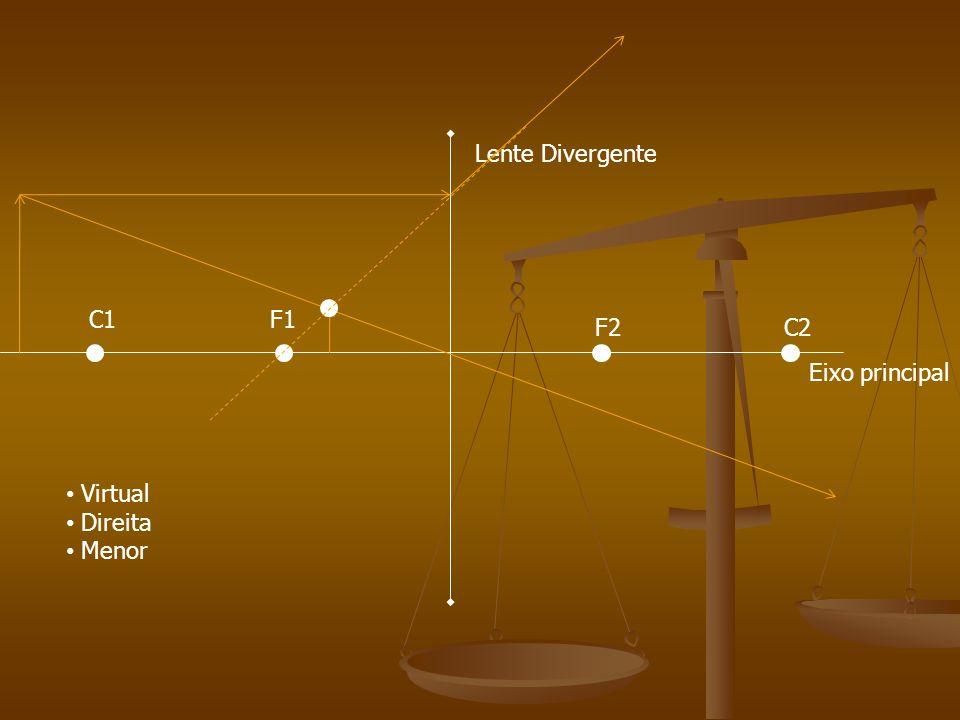 Lente Divergente Eixo principal C1 F1 F2 C2 Virtual Direita Menor