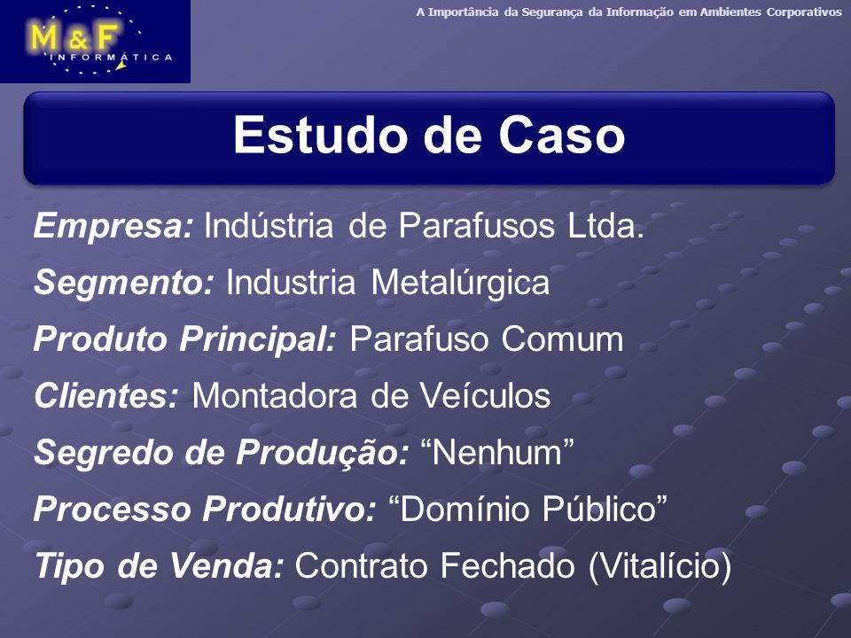 Estudo de Caso Empresa: Indústria de Parafusos Ltda.