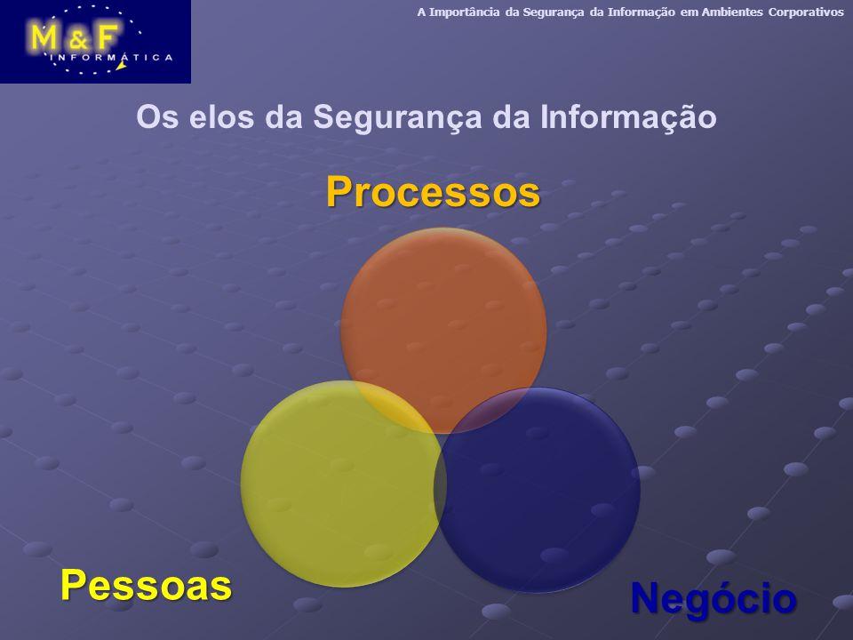 Os elos da Segurança da Informação