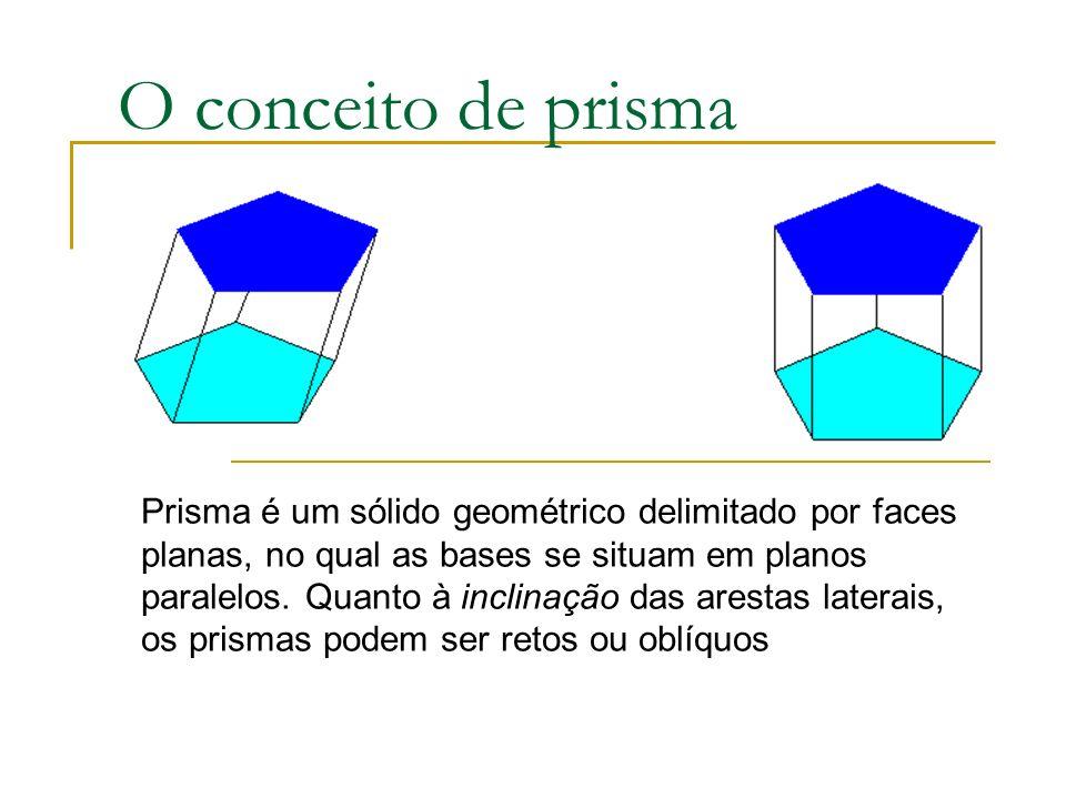 O conceito de prisma