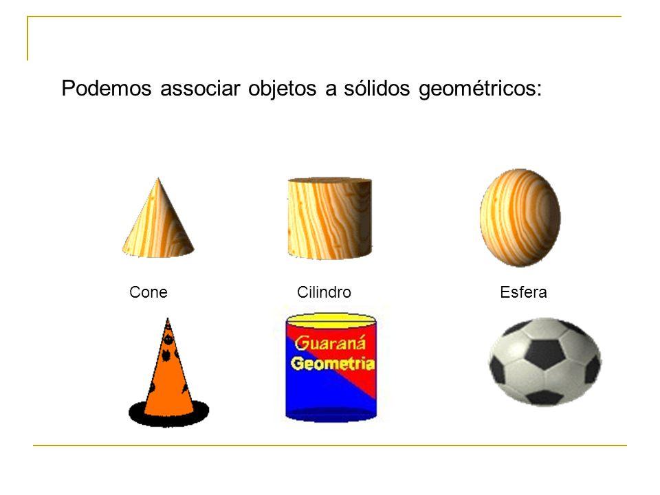 Podemos associar objetos a sólidos geométricos: