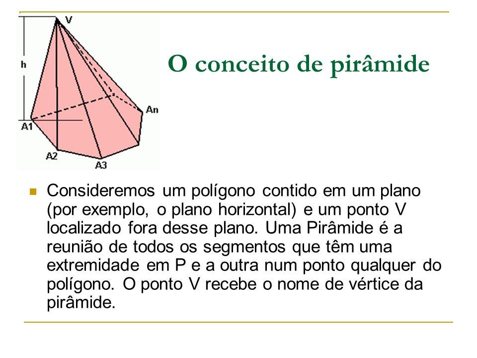 O conceito de pirâmide