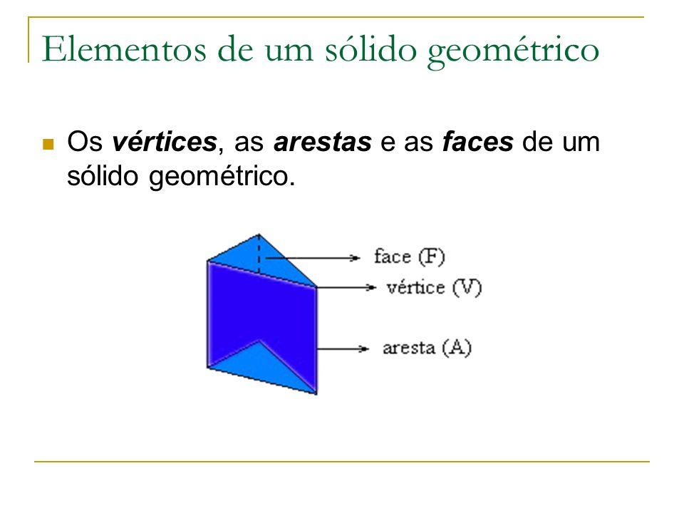Elementos de um sólido geométrico