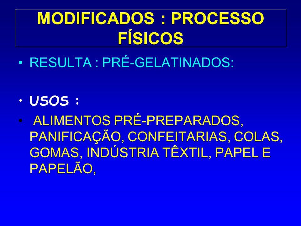MODIFICADOS : PROCESSO FÍSICOS