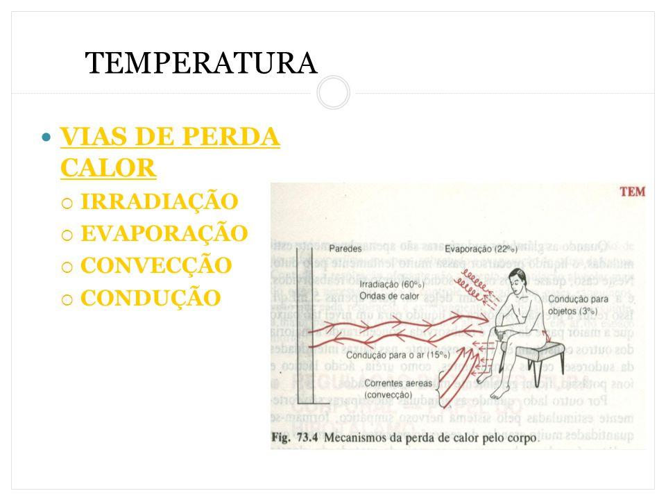 TEMPERATURA VIAS DE PERDA CALOR IRRADIAÇÃO EVAPORAÇÃO CONVECÇÃO
