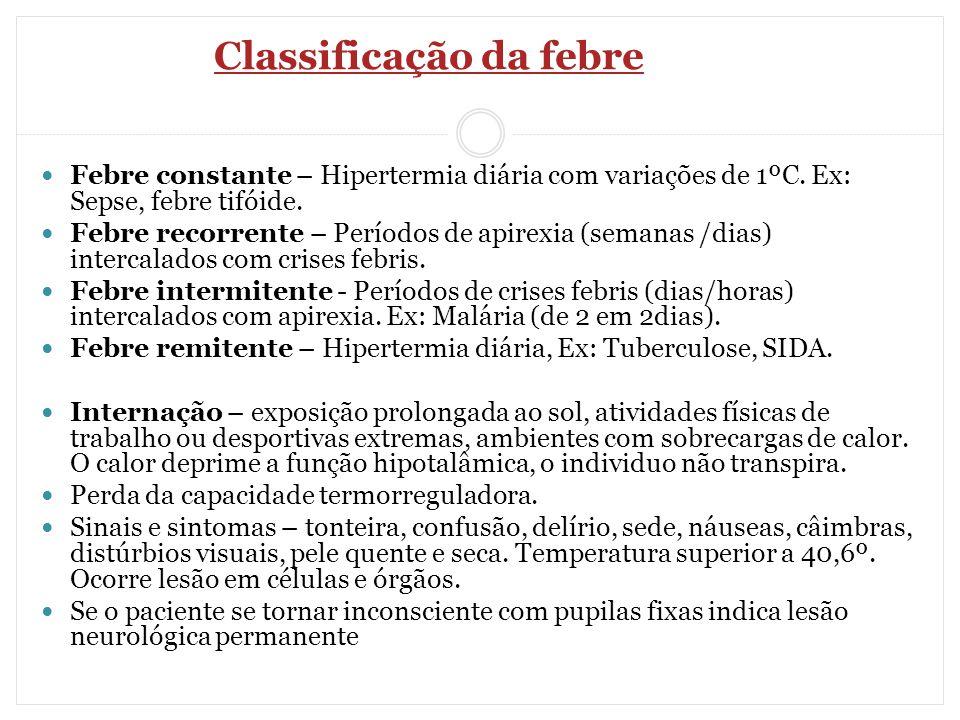 Classificação da febre