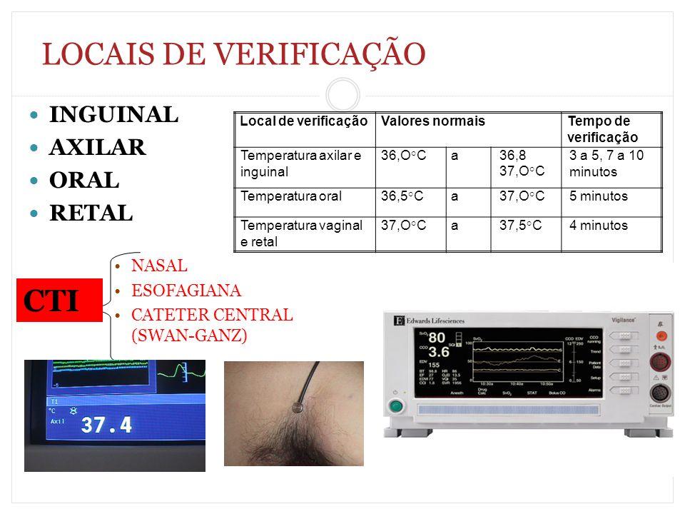 LOCAIS DE VERIFICAÇÃO CTI INGUINAL AXILAR ORAL RETAL NASAL ESOFAGIANA