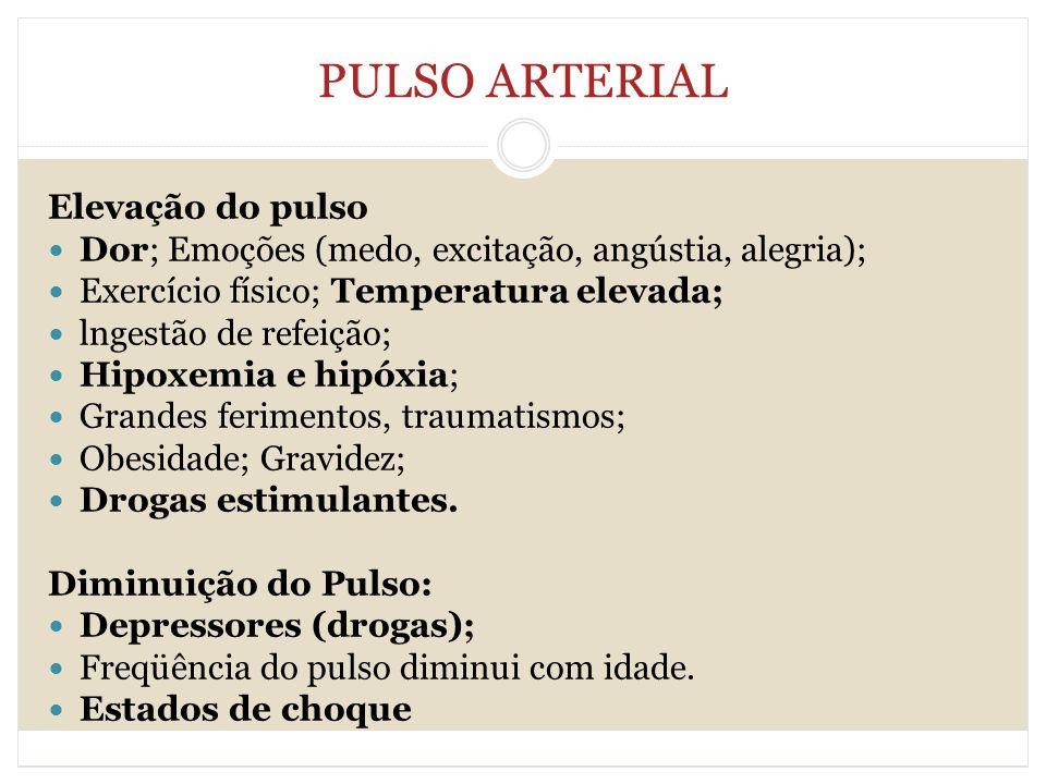 PULSO ARTERIAL Elevação do pulso