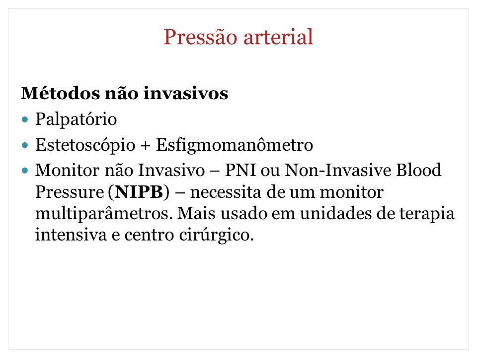 Pressão arterial Métodos não invasivos Palpatório