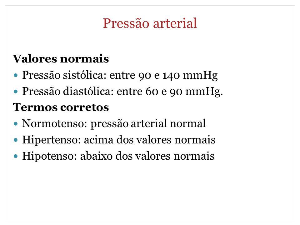 Pressão arterial Valores normais