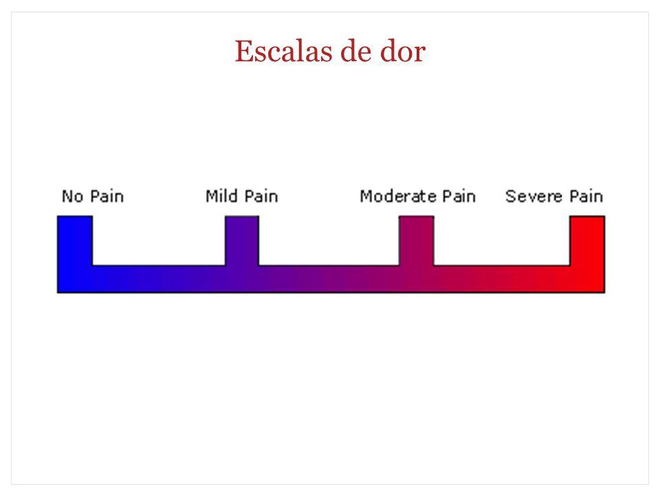 Escalas de dor