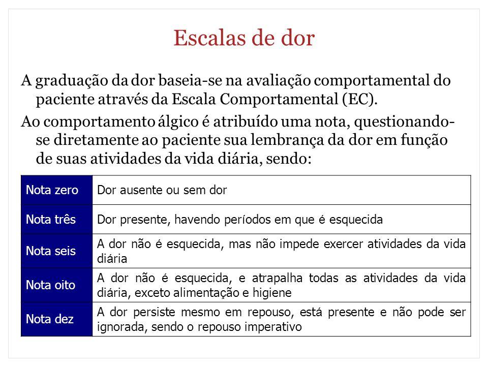Escalas de dor A graduação da dor baseia-se na avaliação comportamental do paciente através da Escala Comportamental (EC).