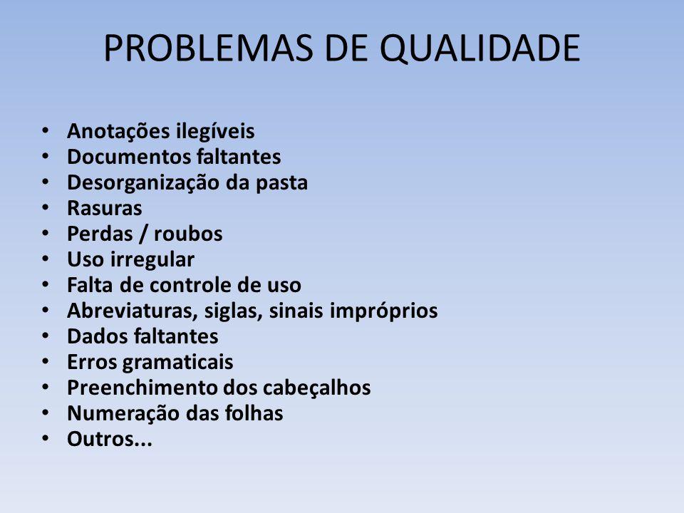 PROBLEMAS DE QUALIDADE