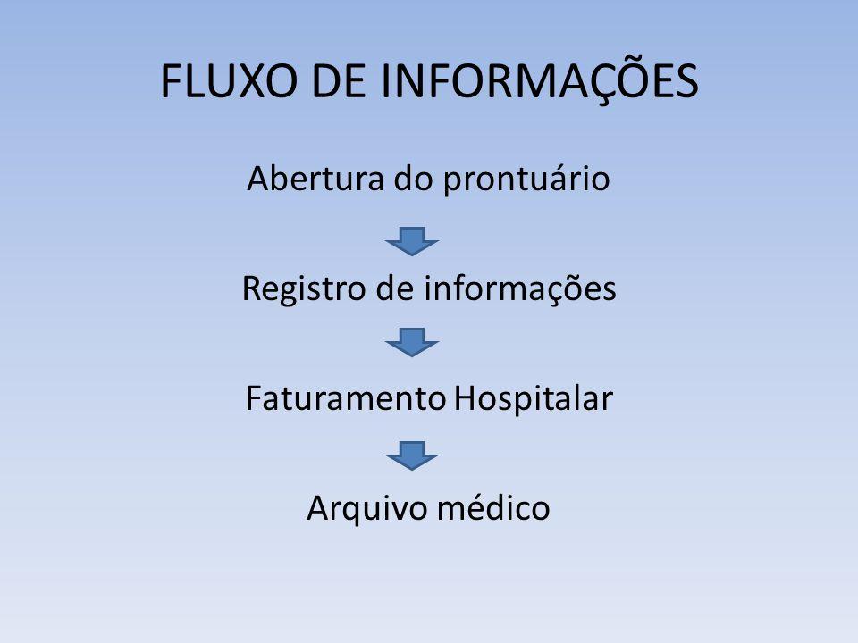 FLUXO DE INFORMAÇÕES Abertura do prontuário Registro de informações