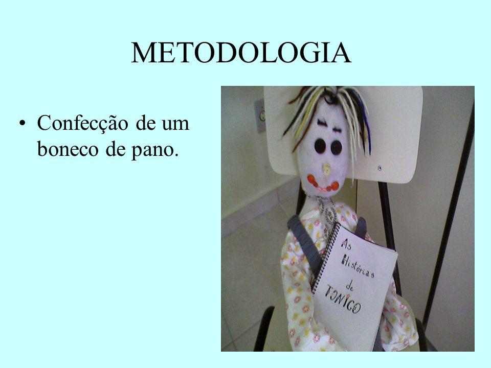 METODOLOGIA Confecção de um boneco de pano.